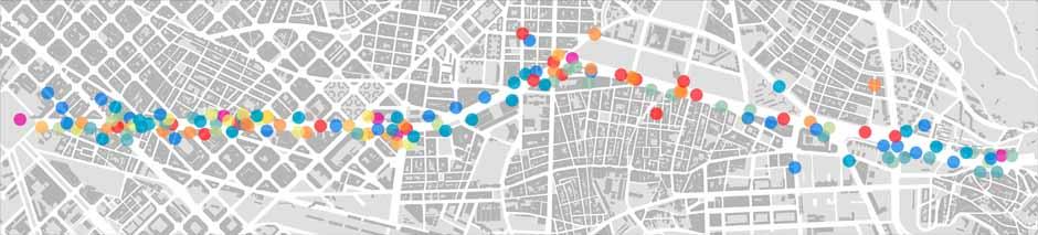 Anàlisi tallers de participació Av Meridiana