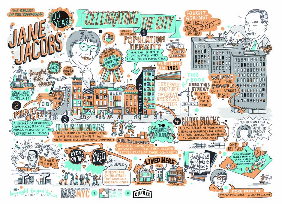 Jane Jacobs ideas