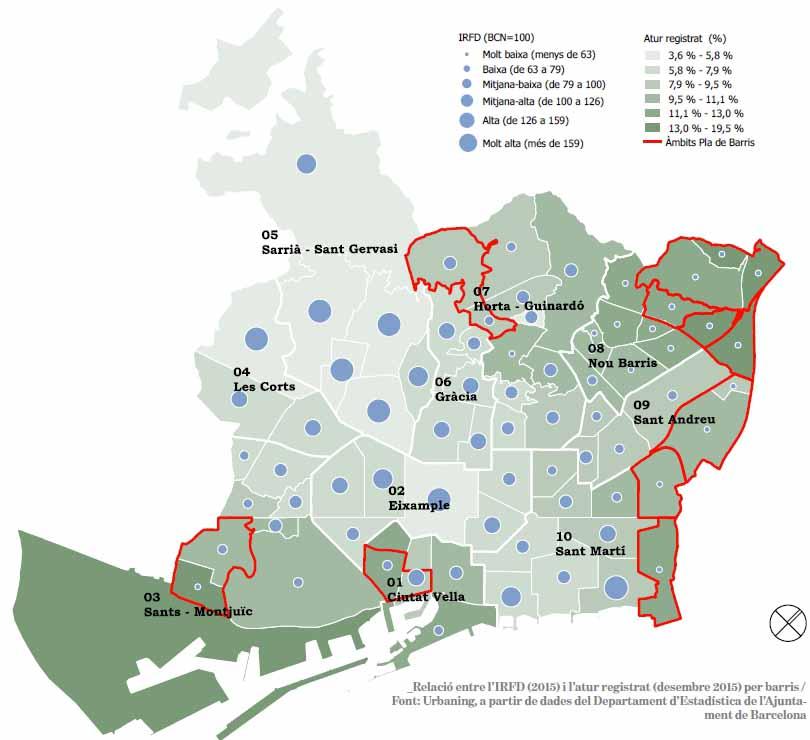 Relació entre l'IRFD (2015) i l'atur registrat (des 2015) per barris