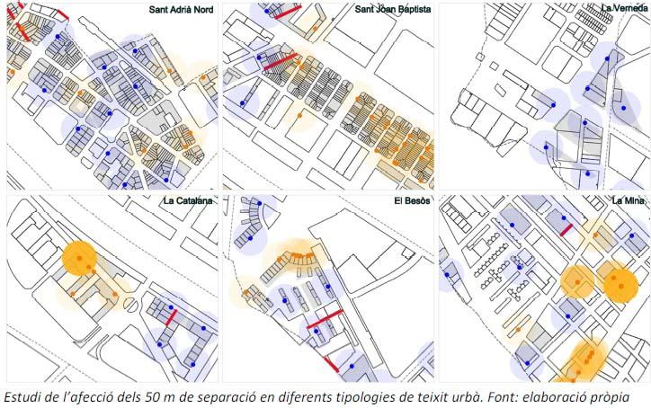Estudi de l'afecció dels 50m de separació en diferents tipologies de teixit urbà
